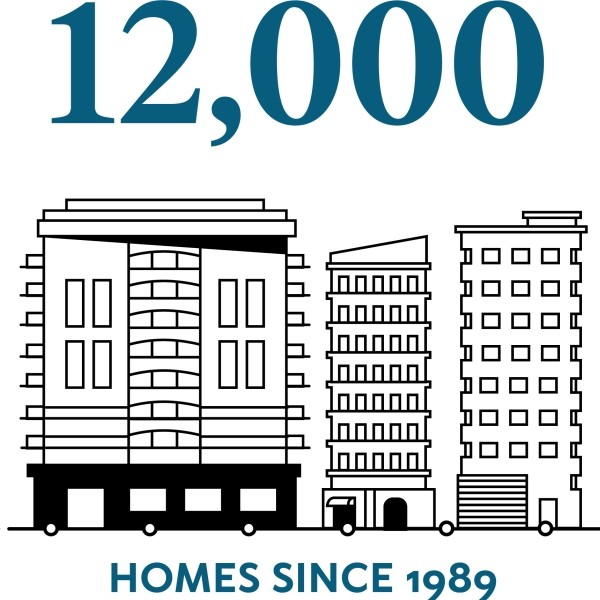 12,000 homes